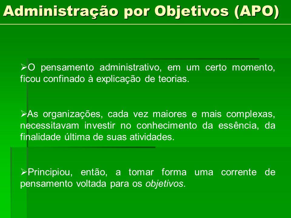Administração por Objetivos (APO) O pensamento administrativo, em um certo momento, ficou confinado à explicação de teorias. As organizações, cada vez