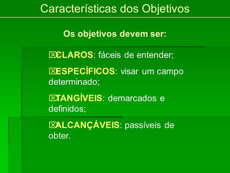 Características dos Objetivos Os objetivos devem ser: CLAROS: fáceis de entender; ESPECÍFICOS: visar um campo determinado; TANGÍVEIS: demarcados e def