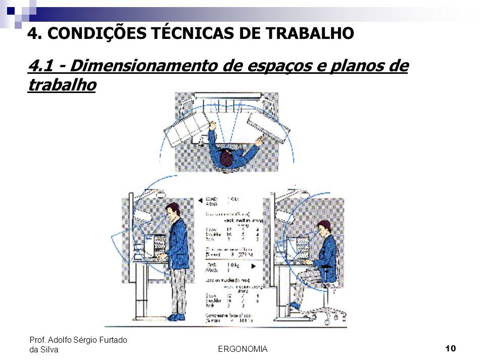 ERGONOMIA 10 Prof. Adolfo Sérgio Furtado da Silva 4. CONDIÇÕES TÉCNICAS DE TRABALHO 4.1 - Dimensionamento de espaços e planos de trabalho