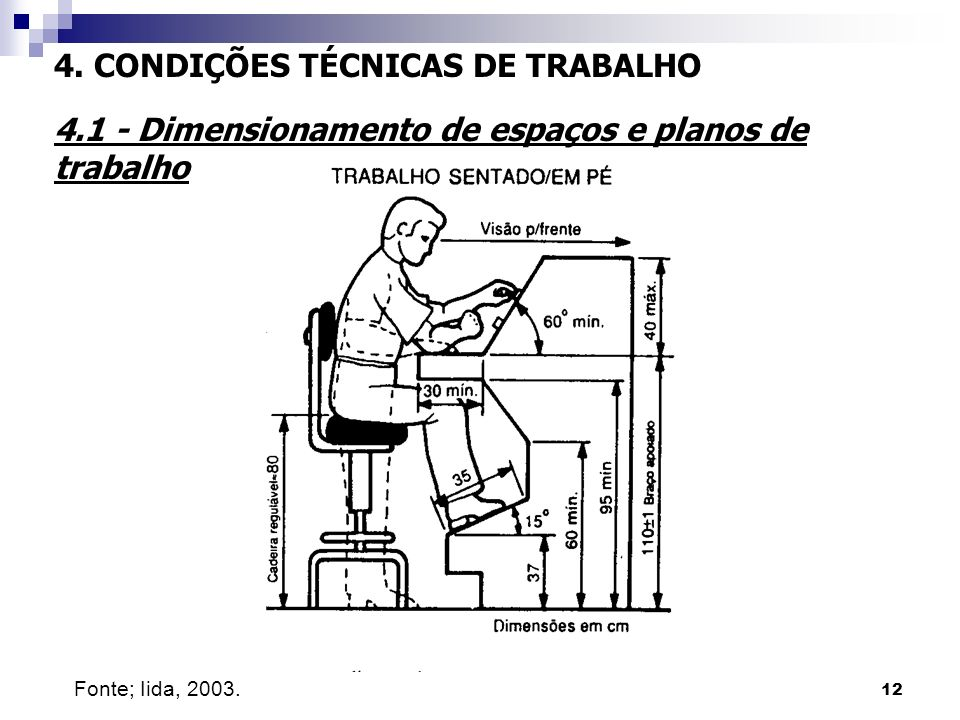 12 4. CONDIÇÕES TÉCNICAS DE TRABALHO 4.1 - Dimensionamento de espaços e planos de trabalho Fonte; Iida, 2003.