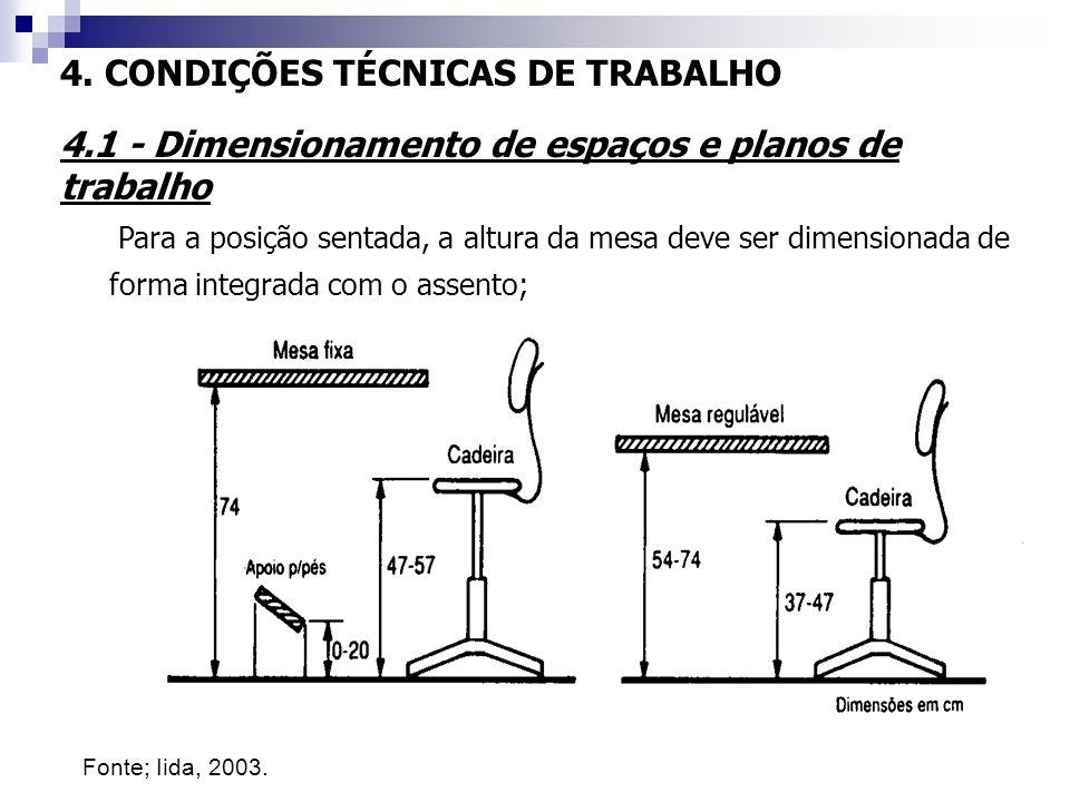 13 Para a posição sentada, a altura da mesa deve ser dimensionada de forma integrada com o assento; 4. CONDIÇÕES TÉCNICAS DE TRABALHO 4.1 - Dimensiona