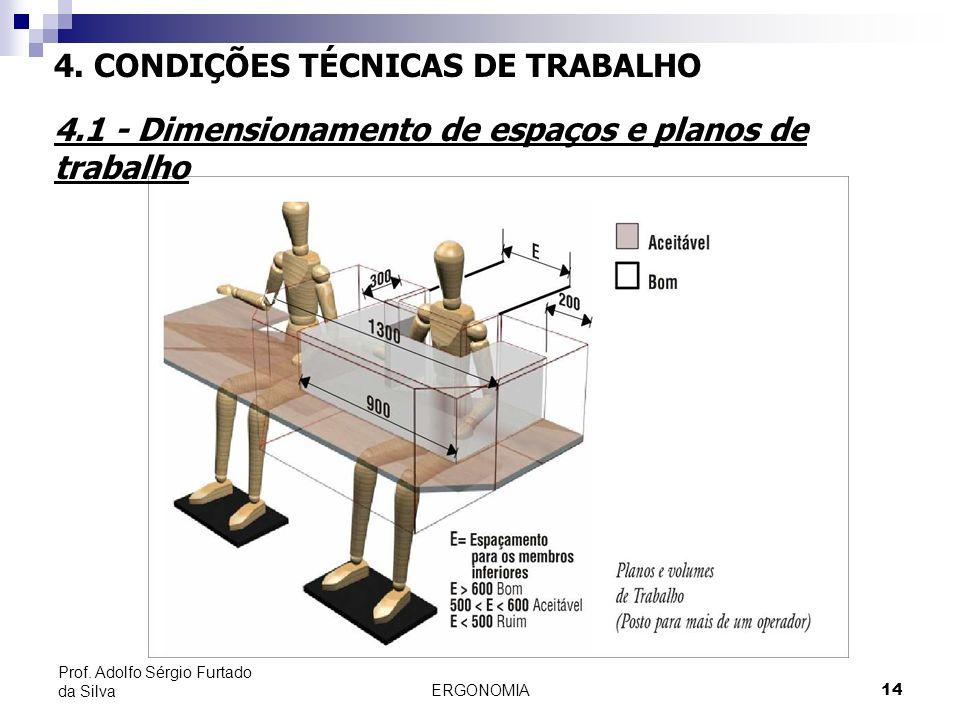 ERGONOMIA 14 Prof. Adolfo Sérgio Furtado da Silva 4. CONDIÇÕES TÉCNICAS DE TRABALHO 4.1 - Dimensionamento de espaços e planos de trabalho
