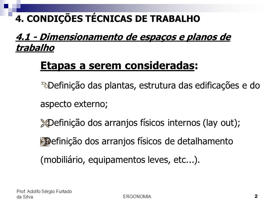 2 Prof. Adolfo Sérgio Furtado da Silva Etapas a serem consideradas: Ê Definição das plantas, estrutura das edificações e do aspecto externo; Ë Definiç