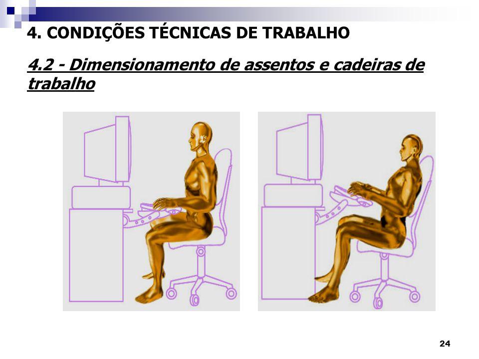 24 4. CONDIÇÕES TÉCNICAS DE TRABALHO 4.2 - Dimensionamento de assentos e cadeiras de trabalho