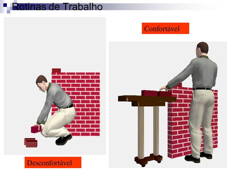 3 Rotinas de Trabalho Desconfortável Confortável