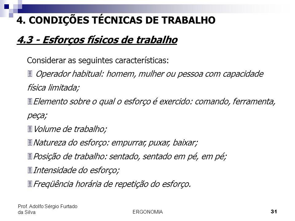 ERGONOMIA 31 Prof. Adolfo Sérgio Furtado da Silva Considerar as seguintes características: 3 Operador habitual: homem, mulher ou pessoa com capacidade
