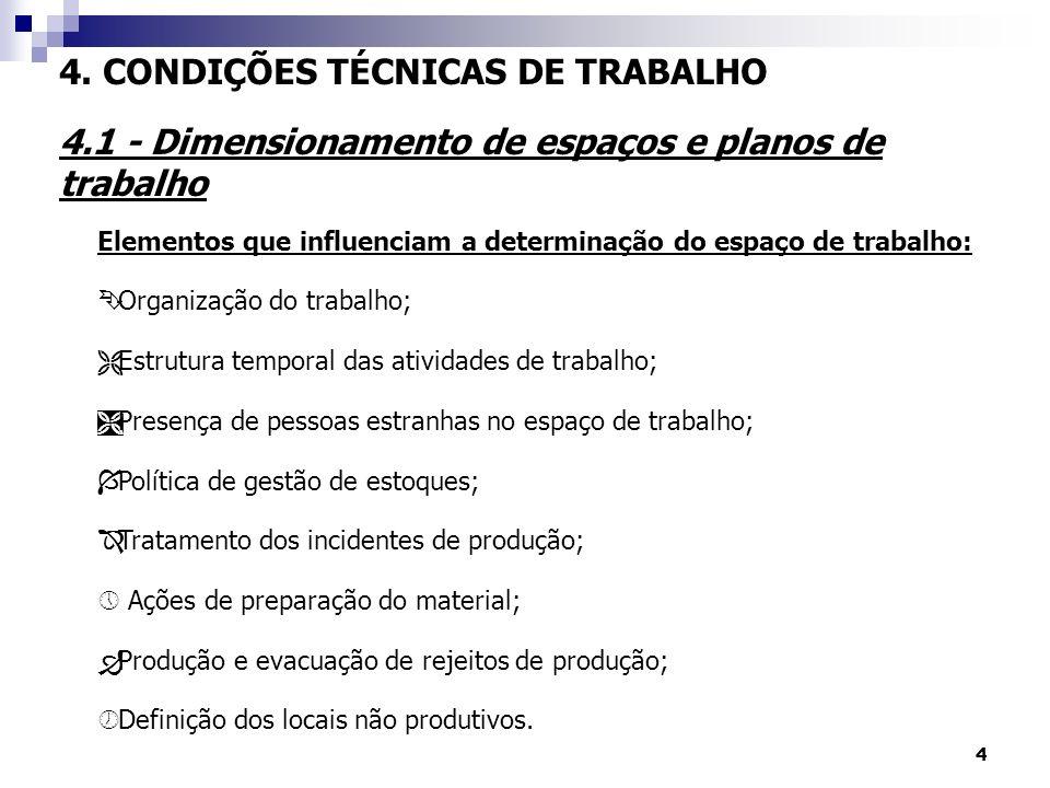 4 4. CONDIÇÕES TÉCNICAS DE TRABALHO 4.1 - Dimensionamento de espaços e planos de trabalho Elementos que influenciam a determinação do espaço de trabal