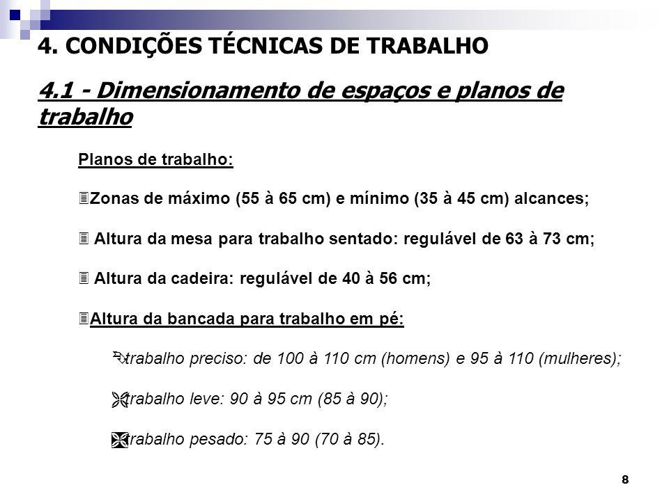 8 Planos de trabalho: 3Zonas de máximo (55 à 65 cm) e mínimo (35 à 45 cm) alcances; 3 Altura da mesa para trabalho sentado: regulável de 63 à 73 cm; 3