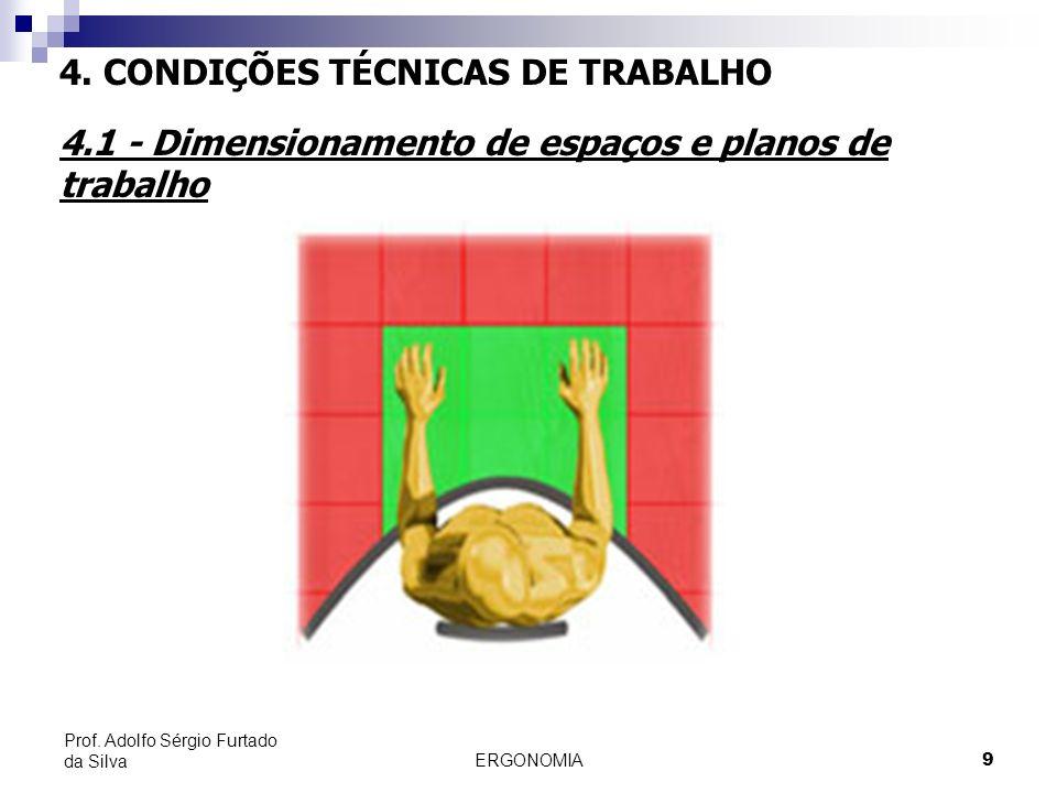 ERGONOMIA 9 Prof. Adolfo Sérgio Furtado da Silva 4. CONDIÇÕES TÉCNICAS DE TRABALHO 4.1 - Dimensionamento de espaços e planos de trabalho