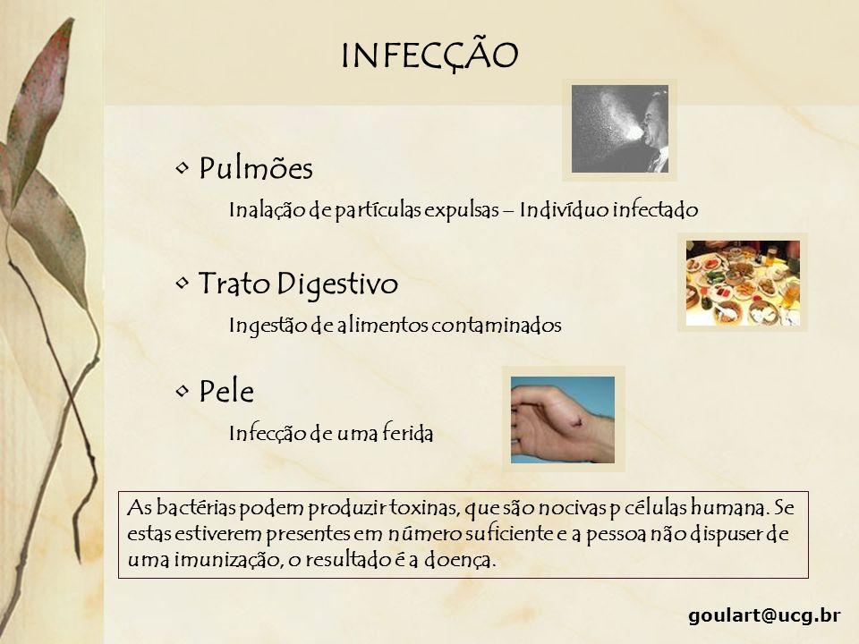 INFECÇÃO goulart@ucg.br Pulmões Inalação de partículas expulsas – Indivíduo infectado Trato Digestivo Ingestão de alimentos contaminados Pele Infecção