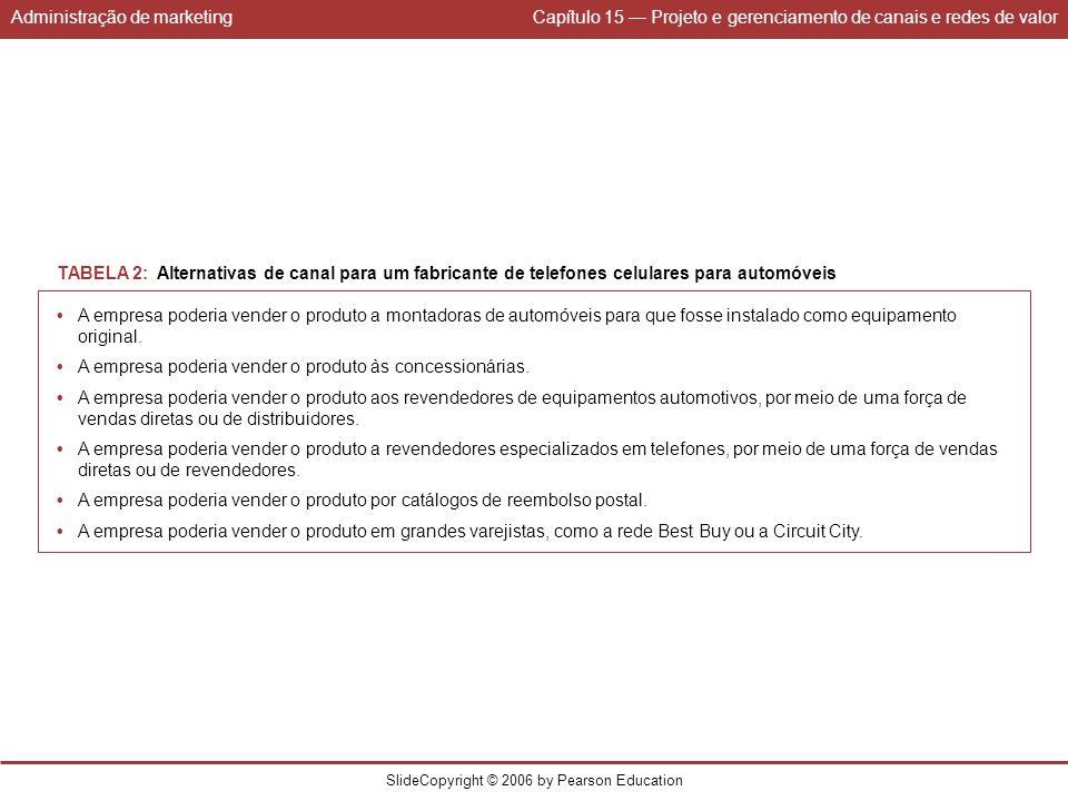 Administração de marketingCapítulo 15 Projeto e gerenciamento de canais e redes de valor SlideCopyright © 2006 by Pearson Education TABELA 2: Alternat