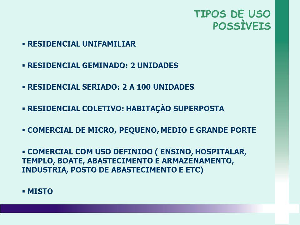 TIPOS DE USO POSSÌVEIS RESIDENCIAL UNIFAMILIAR RESIDENCIAL GEMINADO: 2 UNIDADES RESIDENCIAL SERIADO: 2 A 100 UNIDADES RESIDENCIAL COLETIVO: HABITAÇÃO