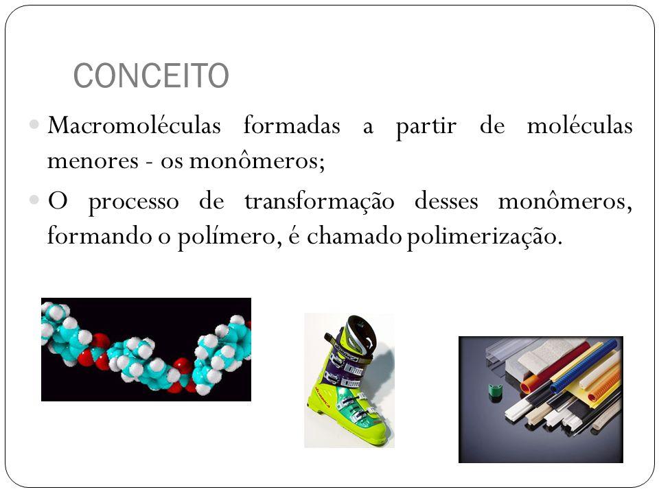 CONCEITO Macromoléculas formadas a partir de moléculas menores - os monômeros; O processo de transformação desses monômeros, formando o polímero, é ch
