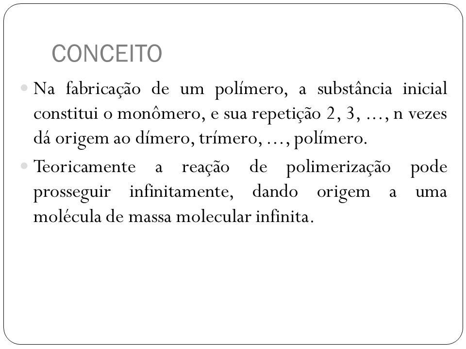 CONCEITO Na fabricação de um polímero, a substância inicial constitui o monômero, e sua repetição 2, 3,..., n vezes dá origem ao dímero, trímero,...,