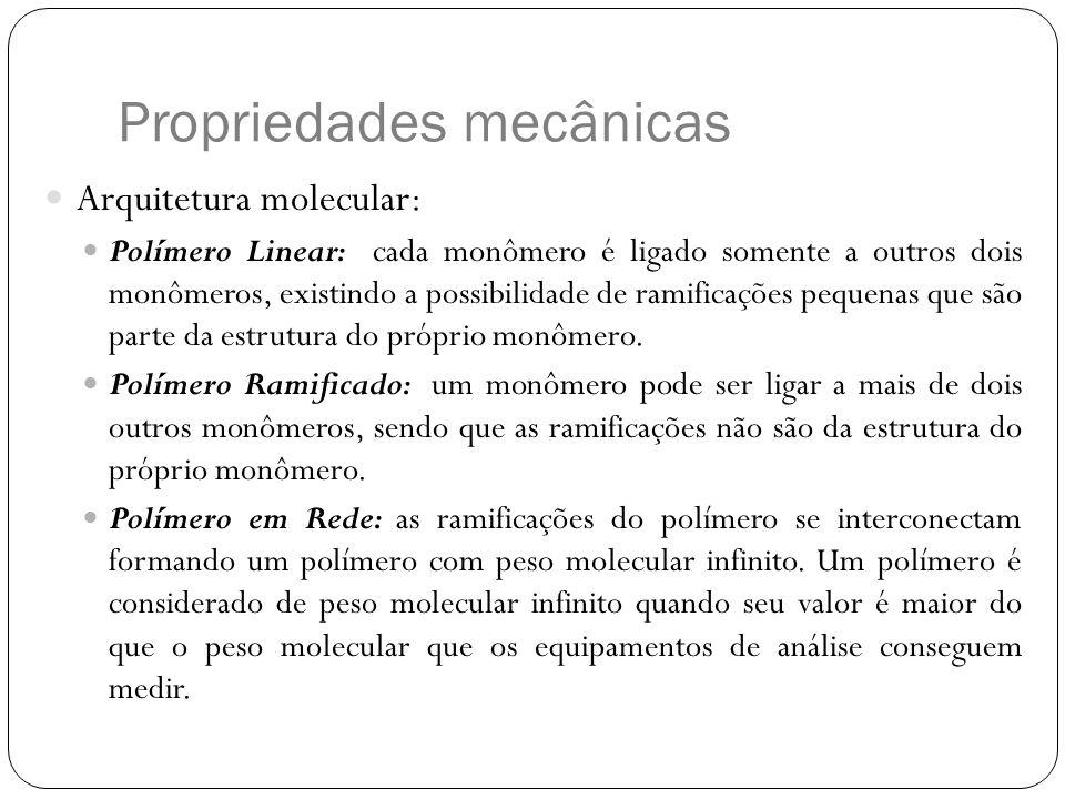 Propriedades mecânicas Arquitetura molecular: Polímero Linear: cada monômero é ligado somente a outros dois monômeros, existindo a possibilidade de ra