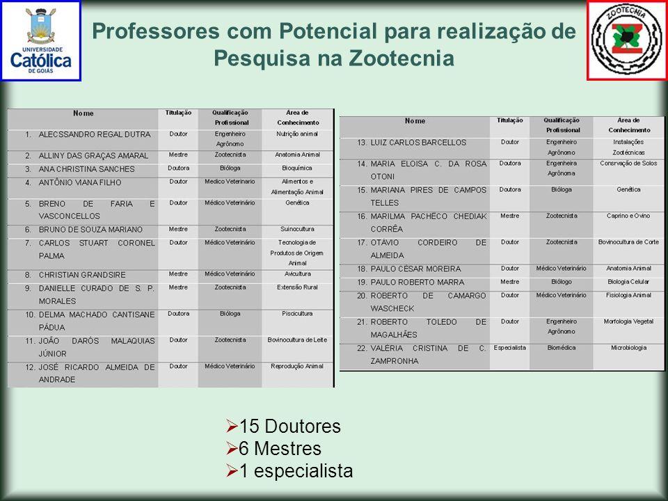 PLATAFORMA LATTES É um conjunto de sistemas computacionais do CNPq A Plataforma Lattes inclui: Sistema de Currículos; Diretório dos Grupos de Pesquisa no Brasil; Formulários de solicitação de recursos ao CNPq.