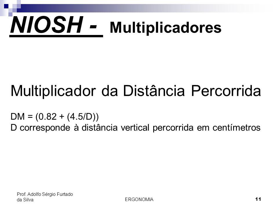ERGONOMIA 11 Prof. Adolfo Sérgio Furtado da Silva Multiplicador da Distância Percorrida DM = (0.82 + (4.5/D)) D corresponde à distância vertical perco