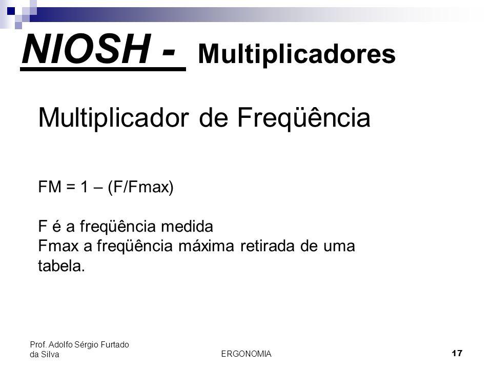 ERGONOMIA 17 Prof. Adolfo Sérgio Furtado da Silva Multiplicador de Freqüência FM = 1 – (F/Fmax) F é a freqüência medida Fmax a freqüência máxima retir