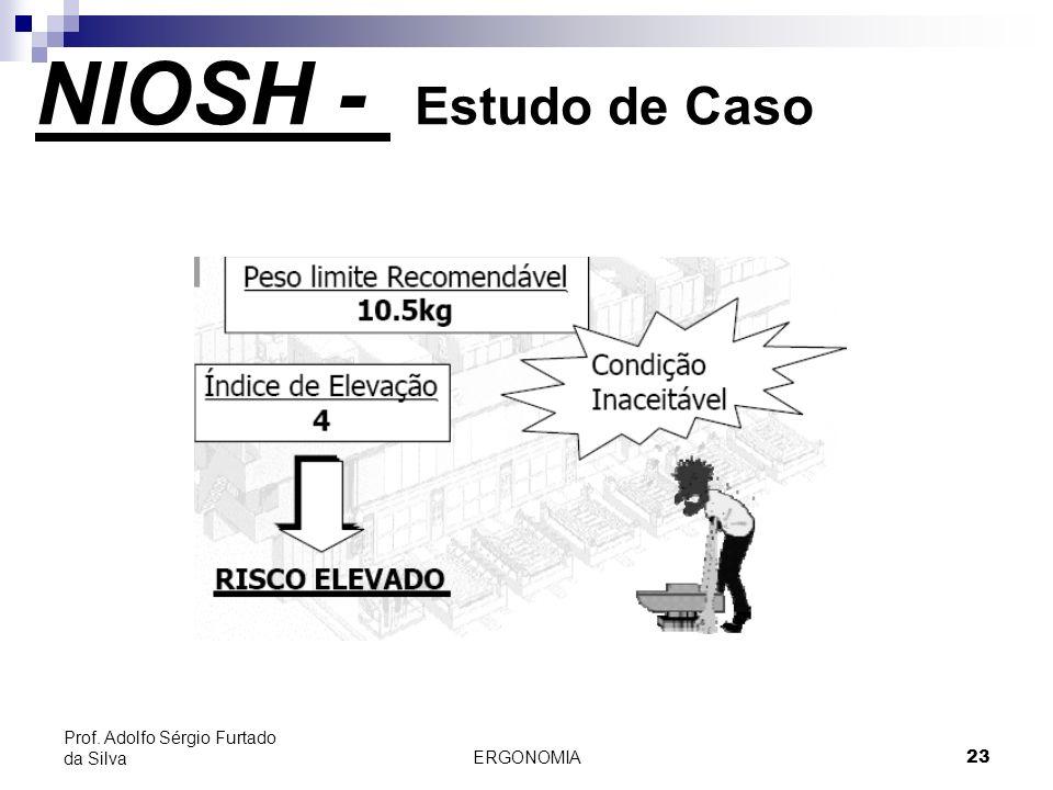 ERGONOMIA 23 Prof. Adolfo Sérgio Furtado da Silva NIOSH - Estudo de Caso