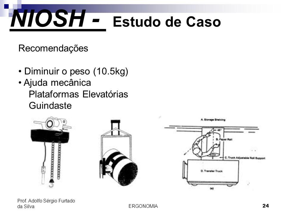 ERGONOMIA 24 Prof. Adolfo Sérgio Furtado da Silva Recomendações Diminuir o peso (10.5kg) Ajuda mecânica Plataformas Elevatórias Guindaste NIOSH - Estu