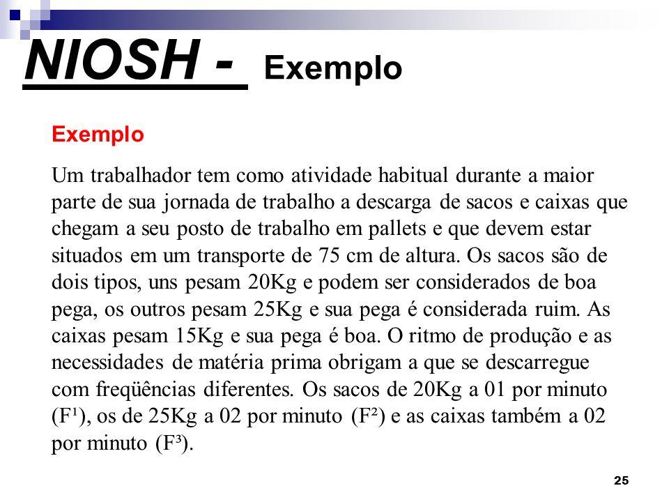 25 NIOSH - Exemplo Exemplo Um trabalhador tem como atividade habitual durante a maior parte de sua jornada de trabalho a descarga de sacos e caixas qu