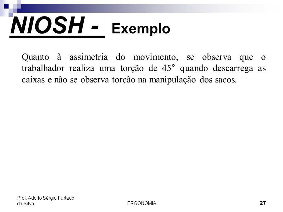 ERGONOMIA 27 Prof. Adolfo Sérgio Furtado da Silva NIOSH - Exemplo Quanto à assimetria do movimento, se observa que o trabalhador realiza uma torção de