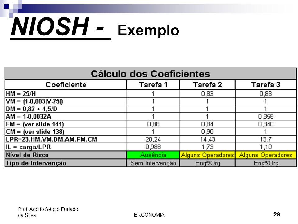 ERGONOMIA 29 Prof. Adolfo Sérgio Furtado da Silva NIOSH - Exemplo