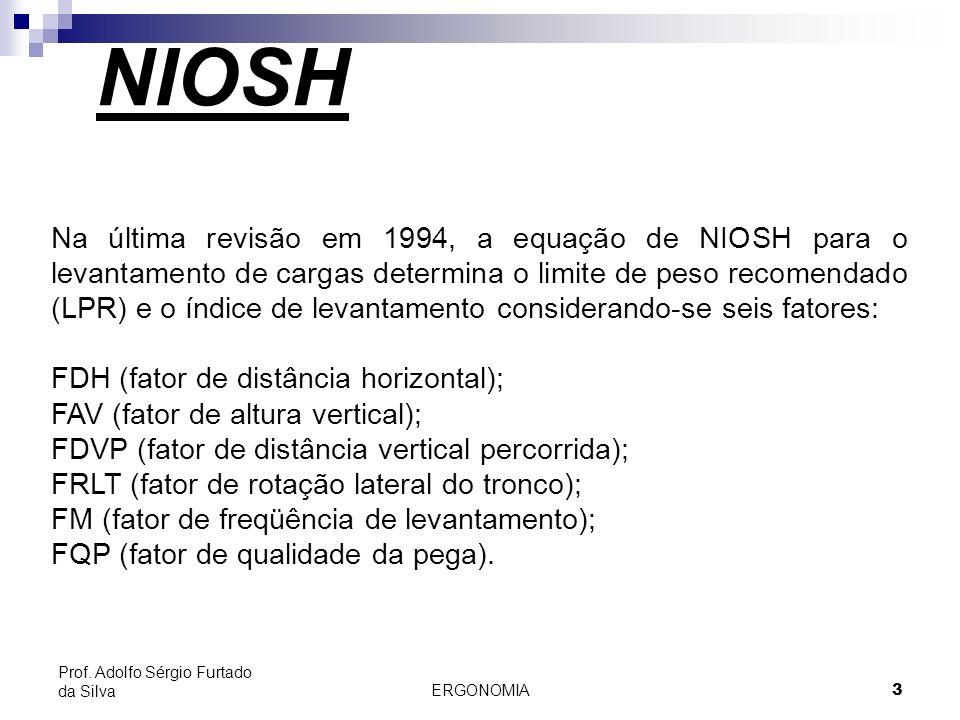 ERGONOMIA 3 Prof. Adolfo Sérgio Furtado da Silva Na última revisão em 1994, a equação de NIOSH para o levantamento de cargas determina o limite de pes