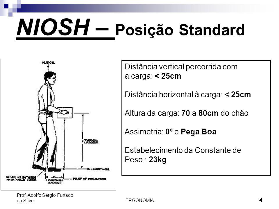 ERGONOMIA 4 Prof. Adolfo Sérgio Furtado da Silva Distância vertical percorrida com a carga: < 25cm Distância horizontal à carga: < 25cm Altura da carg