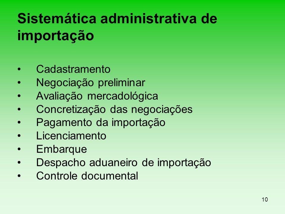 10 Sistemática administrativa de importação Cadastramento Negociação preliminar Avaliação mercadológica Concretização das negociações Pagamento da imp