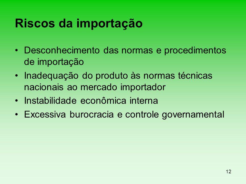 12 Riscos da importação Desconhecimento das normas e procedimentos de importação Inadequação do produto às normas técnicas nacionais ao mercado import