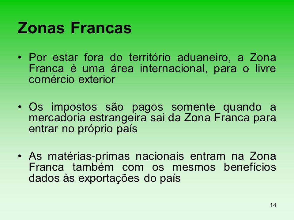 14 Zonas Francas Por estar fora do território aduaneiro, a Zona Franca é uma área internacional, para o livre comércio exterior Os impostos são pagos