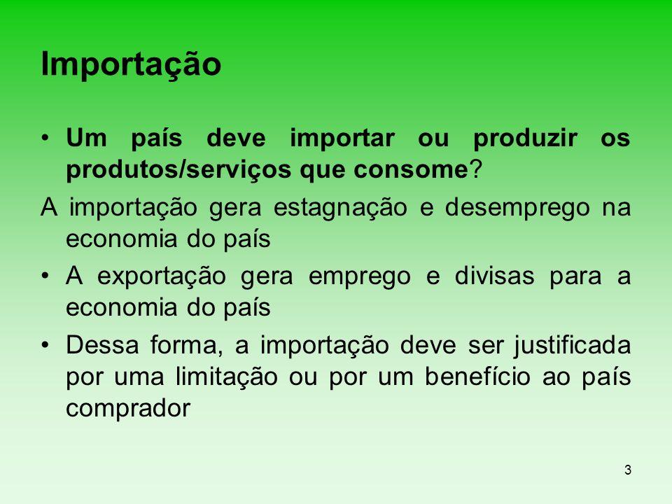 3 Importação Um país deve importar ou produzir os produtos/serviços que consome? A importação gera estagnação e desemprego na economia do país A expor