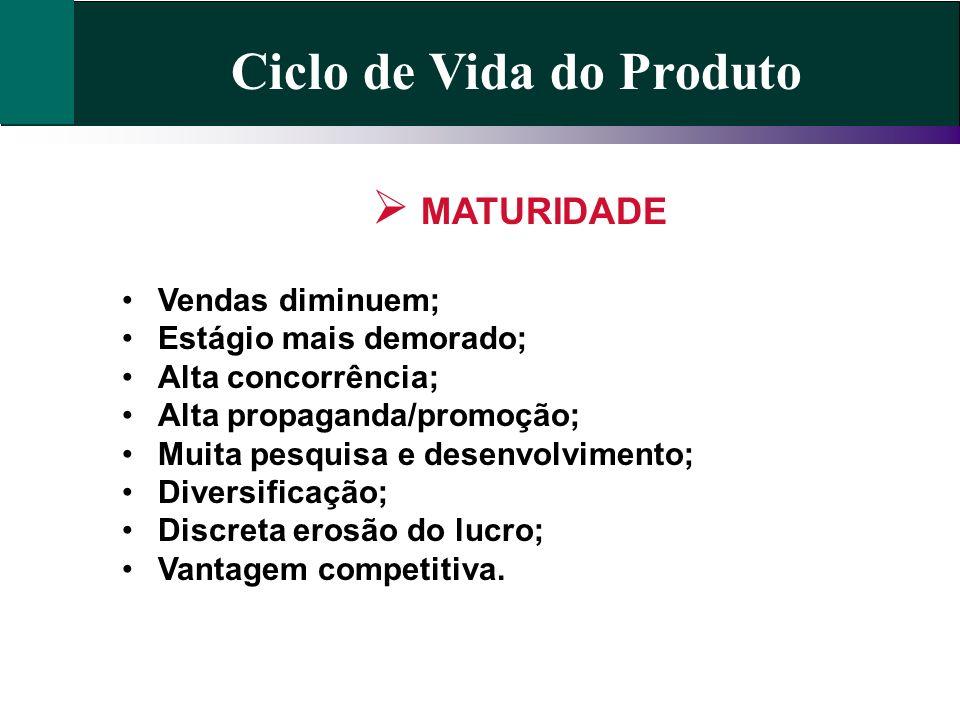 Ciclo de Vida do Produto MATURIDADE Vendas diminuem; Estágio mais demorado; Alta concorrência; Alta propaganda/promoção; Muita pesquisa e desenvolvime