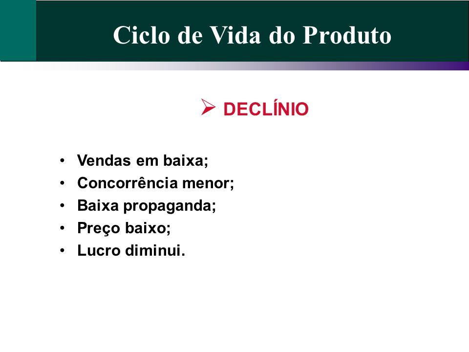 Ciclo de Vida do Produto DECLÍNIO Vendas em baixa; Concorrência menor; Baixa propaganda; Preço baixo; Lucro diminui.