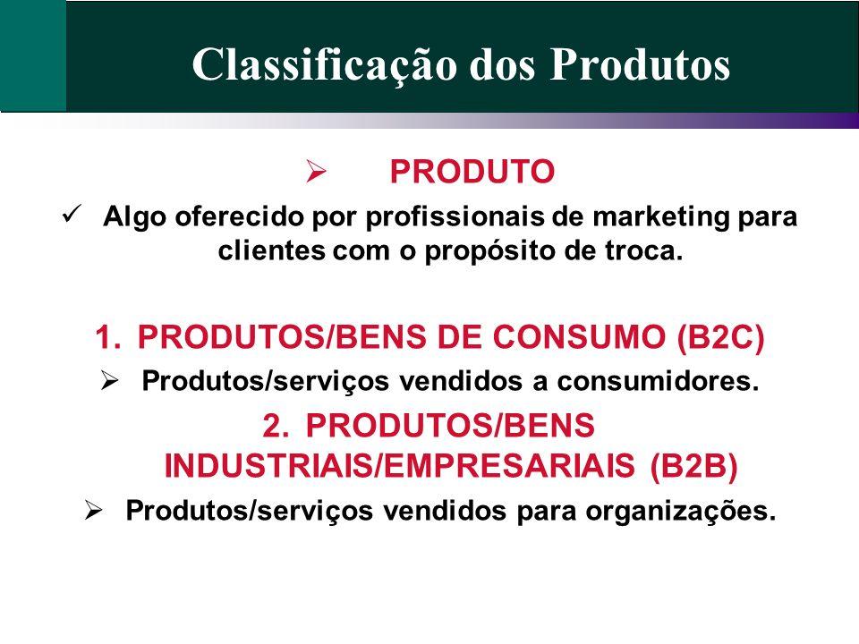 Classificação dos Produtos PRODUTO Algo oferecido por profissionais de marketing para clientes com o propósito de troca. 1.PRODUTOS/BENS DE CONSUMO (B