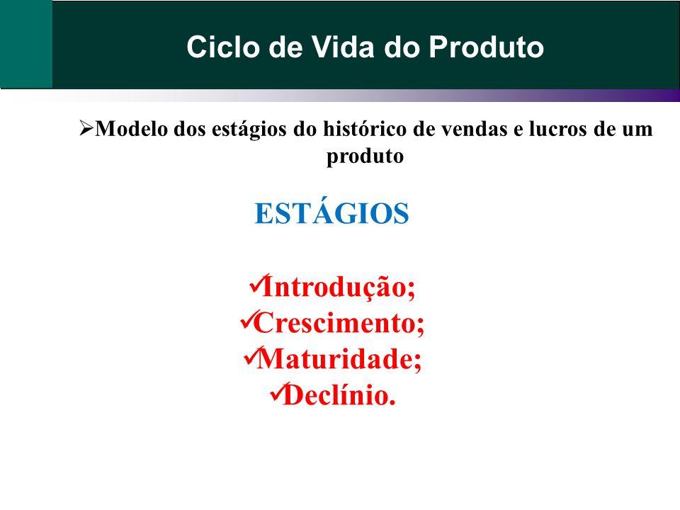 Elementos do Valor da Marca Proporciona valor para o cliente por aumentar: Interpretação/ processamento de informação; Confiança na decisão de compra; Satisfação de uso.