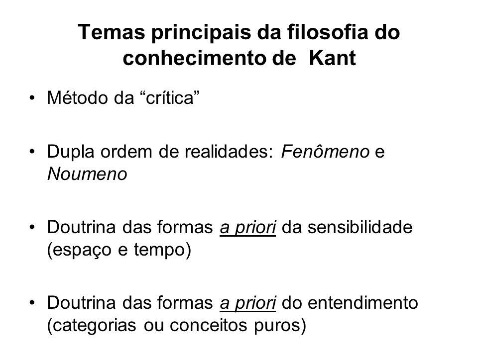 Temas principais da filosofia do conhecimento de Kant Método da crítica Dupla ordem de realidades: Fenômeno e Noumeno Doutrina das formas a priori da sensibilidade (espaço e tempo) Doutrina das formas a priori do entendimento (categorias ou conceitos puros)