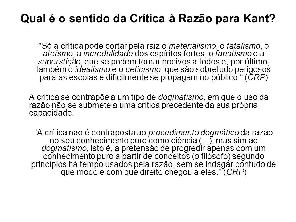 Qual é o sentido da Crítica à Razão para Kant.