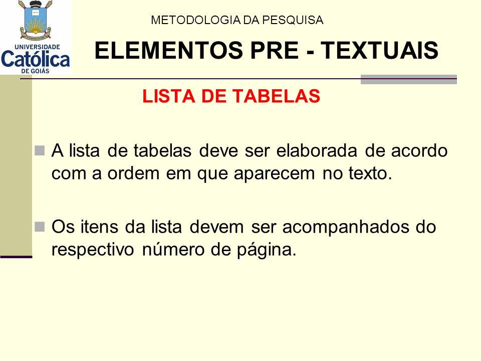 LISTA DE TABELAS A lista de tabelas deve ser elaborada de acordo com a ordem em que aparecem no texto. Os itens da lista devem ser acompanhados do res
