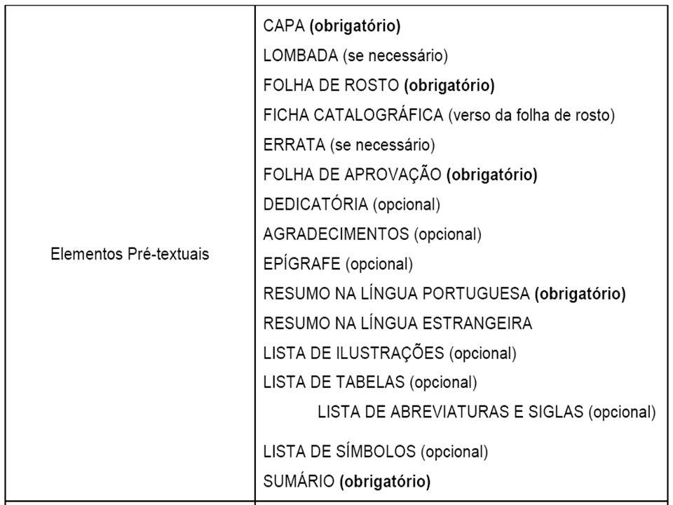 Apêndices Elemento opcional, é o texto ou o documento elaborado pelo próprio autor, com a finalidade de complementar seu trabalho.