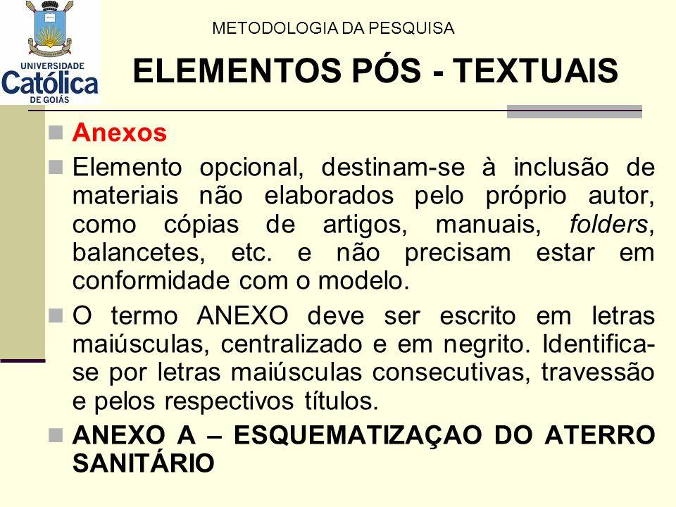 Anexos Elemento opcional, destinam-se à inclusão de materiais não elaborados pelo próprio autor, como cópias de artigos, manuais, folders, balancetes,