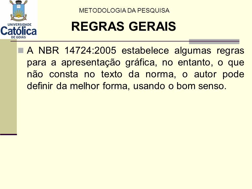 A NBR 14724:2005 estabelece algumas regras para a apresentação gráfica, no entanto, o que não consta no texto da norma, o autor pode definir da melhor