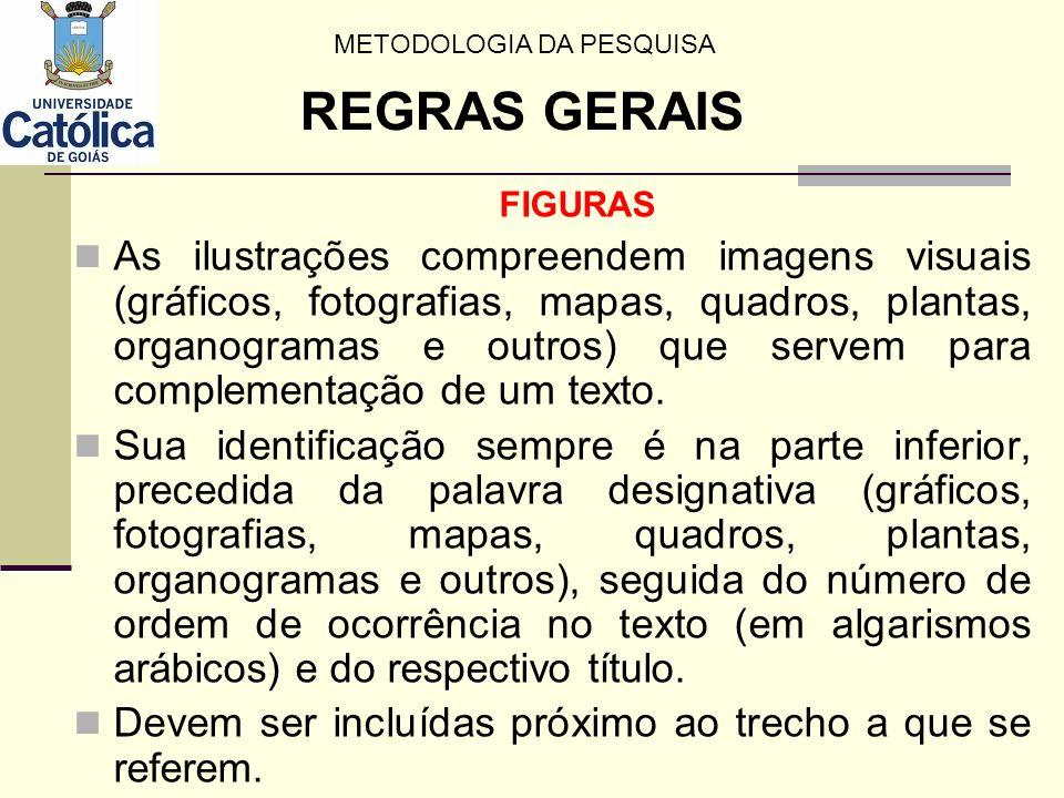 FIGURAS As ilustrações compreendem imagens visuais (gráficos, fotografias, mapas, quadros, plantas, organogramas e outros) que servem para complementa
