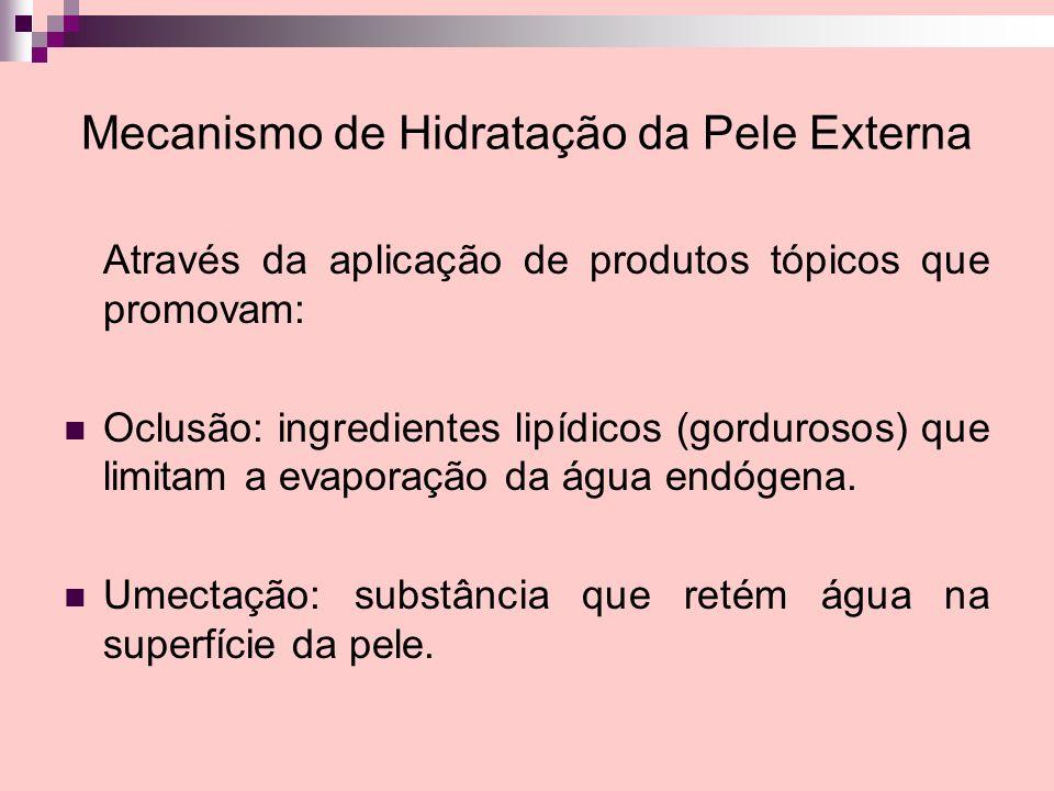 Mecanismo de Hidratação da Pele Externa Através da aplicação de produtos tópicos que promovam: Oclusão: ingredientes lipídicos (gordurosos) que limita