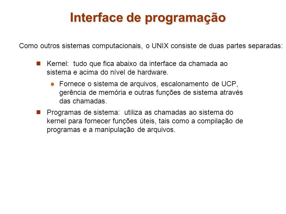 Interface de programação Kernel: tudo que fica abaixo da interface da chamada ao sistema e acima do nível de hardware. Fornece o sistema de arquivos,