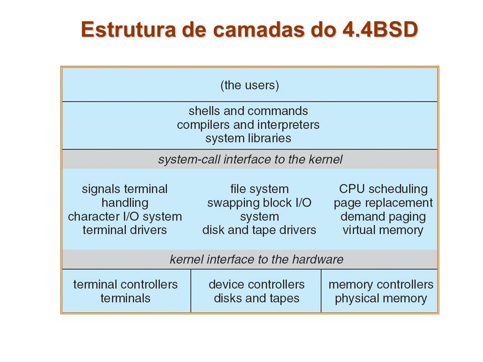 Estrutura de camadas do 4.4BSD