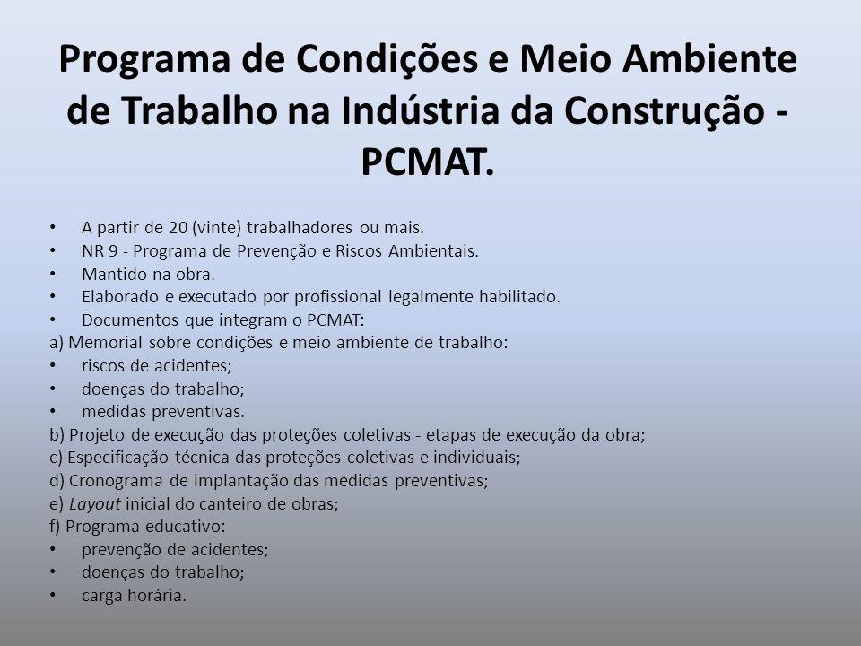 Condições de Conforto aos Trabalhadores Áreas de vivência: 2.1.
