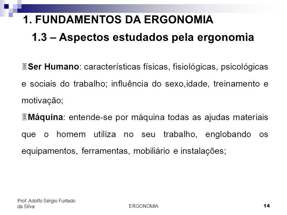 ERGONOMIA 14 Prof. Adolfo Sérgio Furtado da Silva 1. FUNDAMENTOS DA ERGONOMIA 1.3 – Aspectos estudados pela ergonomia 3Ser Humano: características fís