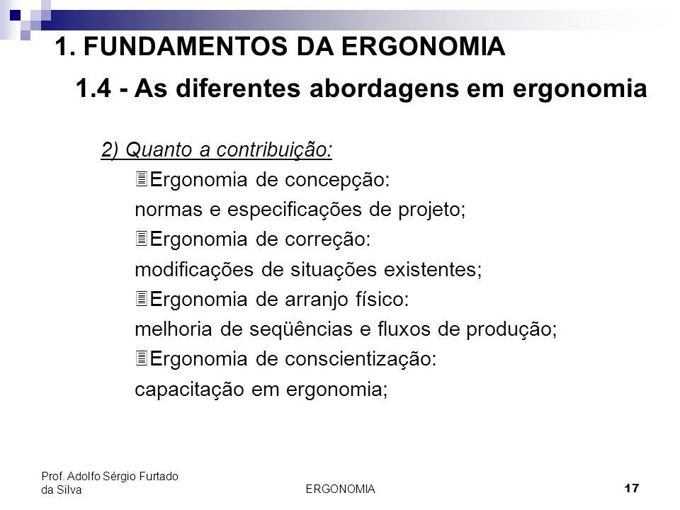 ERGONOMIA 17 Prof. Adolfo Sérgio Furtado da Silva 1. FUNDAMENTOS DA ERGONOMIA 1.4 - As diferentes abordagens em ergonomia 2) Quanto a contribuição: 3E